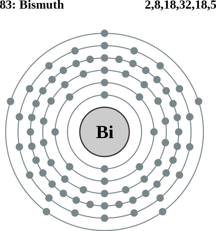 Bohr Diagram Nitrogen Bismuth  Bi